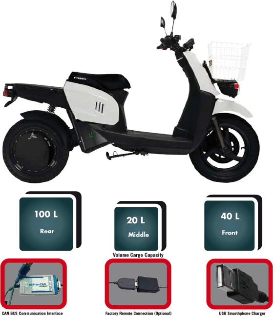 Scooter elettrico Reload